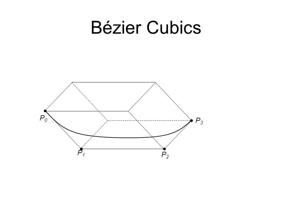 Bézier Cubics P1P1 P2P2 P3P3 P0P0
