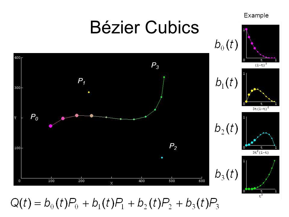 Bézier Cubics Example P0P0 P1P1 P3P3 P2P2