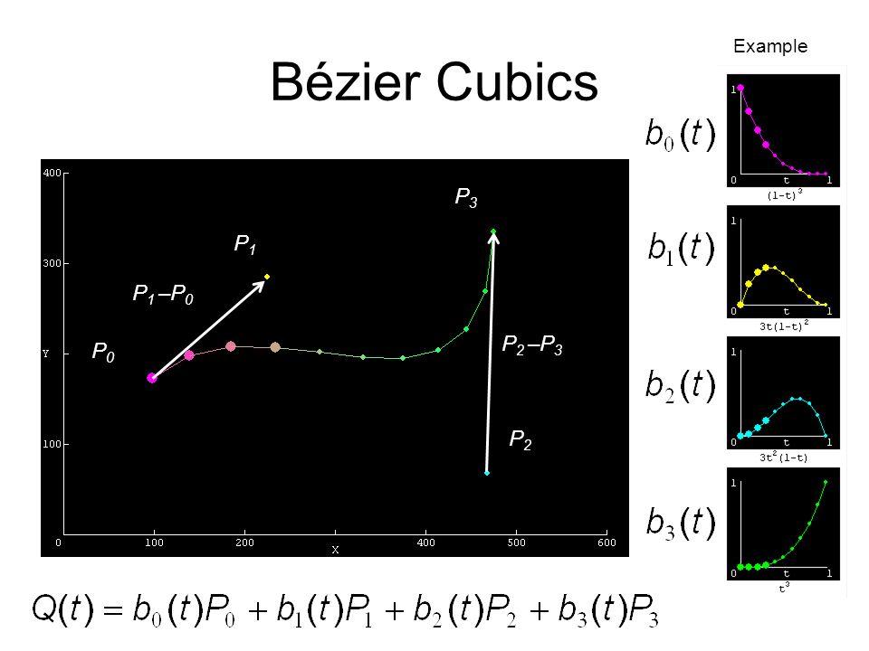 Bézier Cubics Example P 1 –P 0 P 2 –P 3 P0P0 P1P1 P3P3 P2P2