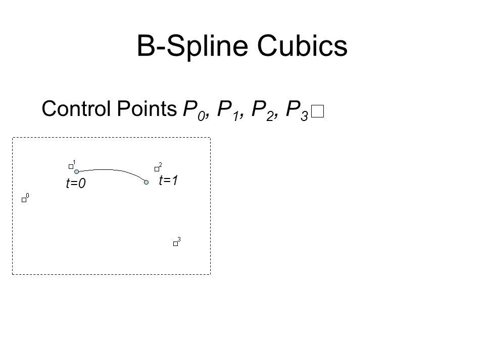 B-Spline Cubics Control Points P 0, P 1, P 2, P 3 t=0 t=1