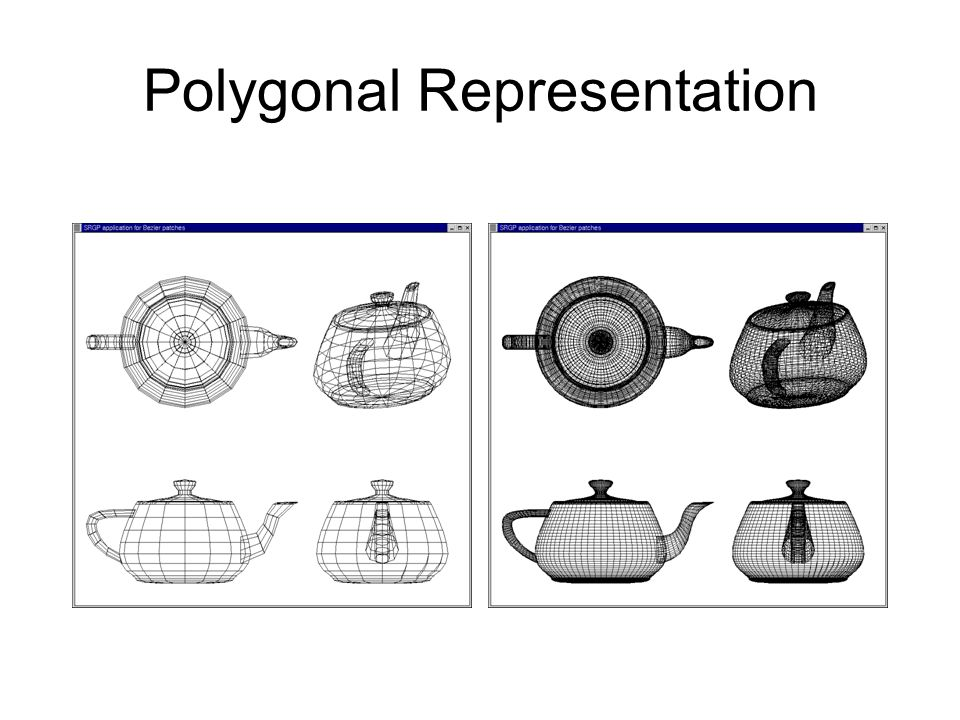 Polygonal Representation