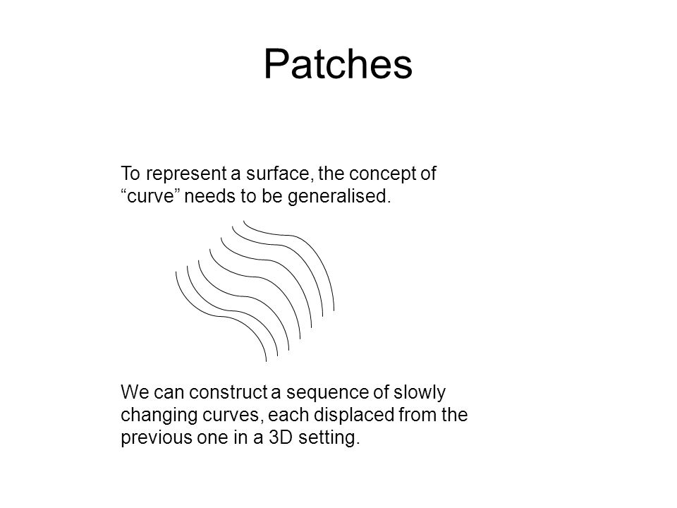 Patches To represent a surface, the concept of curve needs to be generalised. We can construct a sequence of slowly changing curves, each displaced fr