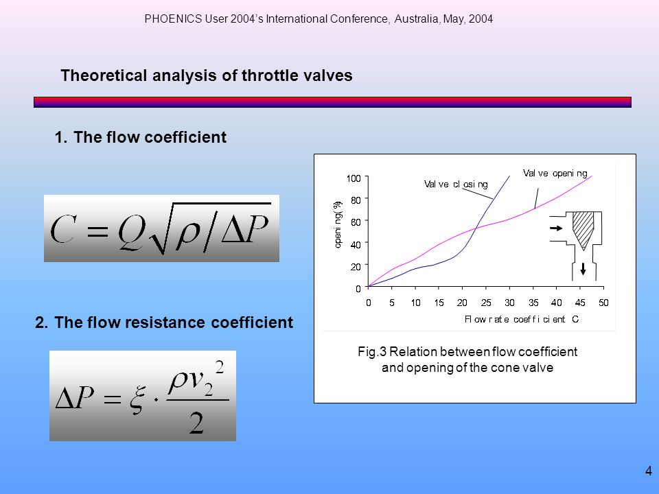 PHOENICS User 2004s International Conference, Australia, May, 2004 4 Theoretical analysis of throttle valves 1. The flow coefficient Fig.3 Relation be