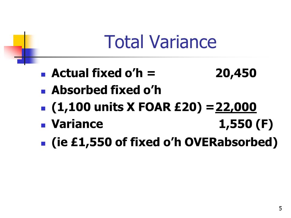 5 Total Variance Actual fixed oh = 20,450 Absorbed fixed oh (1,100 units X FOAR £20) =22,000 Variance 1,550 (F) (ie £1,550 of fixed oh OVERabsorbed)