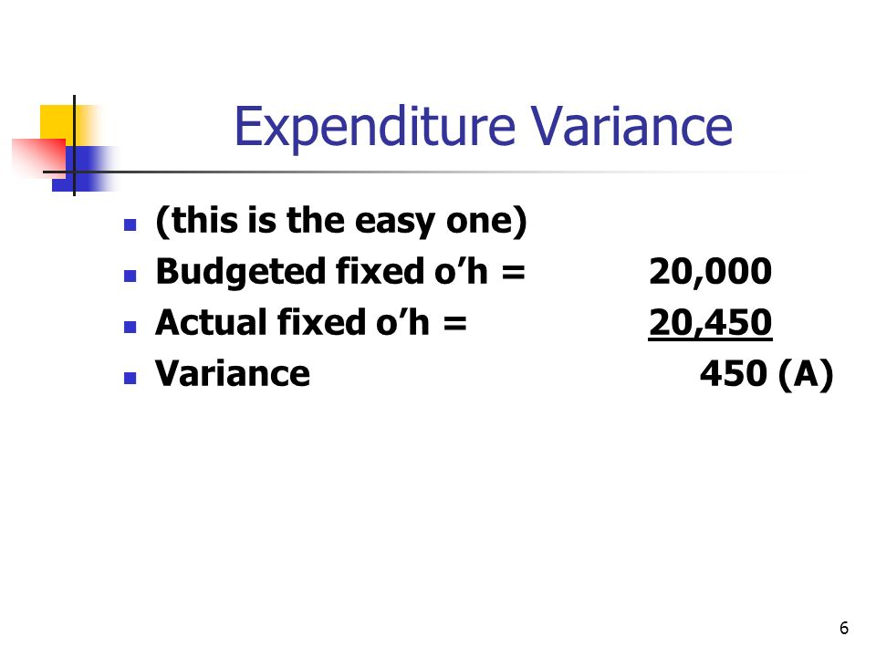 6 Expenditure Variance (this is the easy one) Budgeted fixed oh = 20,000 Actual fixed oh =20,450 Variance 450 (A)