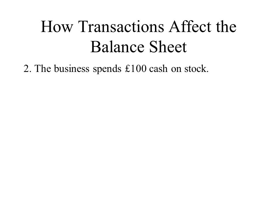 How Transactions Affect the Balance Sheet 2. The business spends £100 cash on stock.