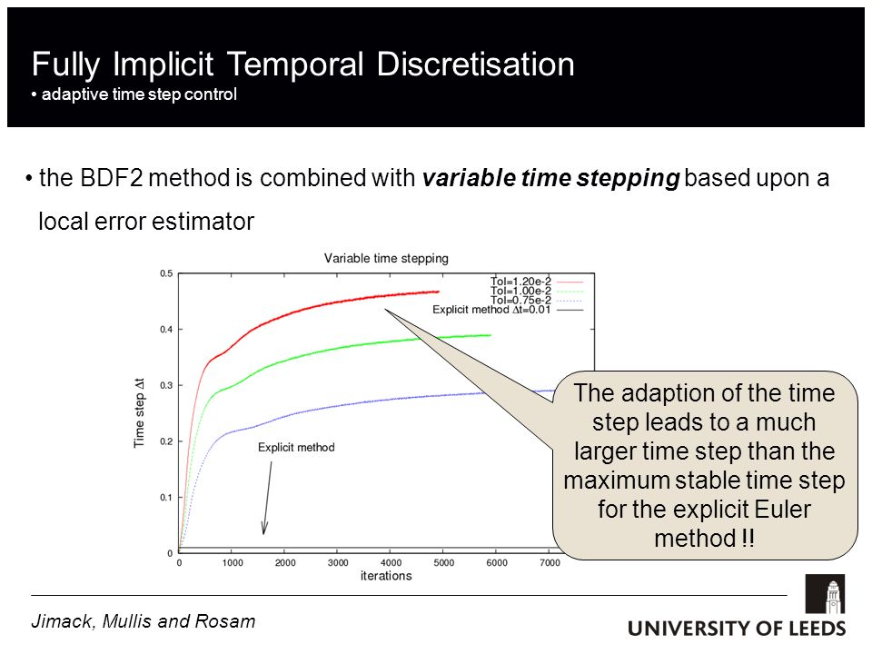 Fully Implicit Temporal Discretisation adaptive time step control the BDF2 method is combined with variable time stepping based upon a local error estimator The adaption of the time step leads to a much larger time step than the maximum stable time step for the explicit Euler method !.