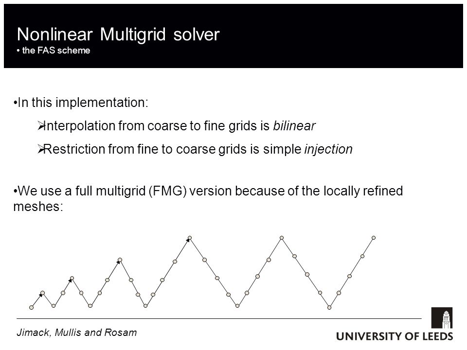 Nonlinear Multigrid solver the FAS scheme Jimack, Mullis and Rosam In this implementation: Interpolation from coarse to fine grids is bilinear Restriction from fine to coarse grids is simple injection We use a full multigrid (FMG) version because of the locally refined meshes: