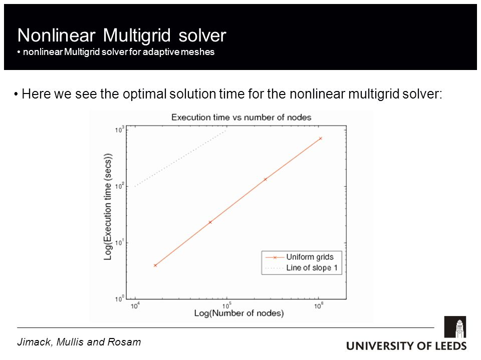 Nonlinear Multigrid solver nonlinear Multigrid solver for adaptive meshes Here we see the optimal solution time for the nonlinear multigrid solver: Ji
