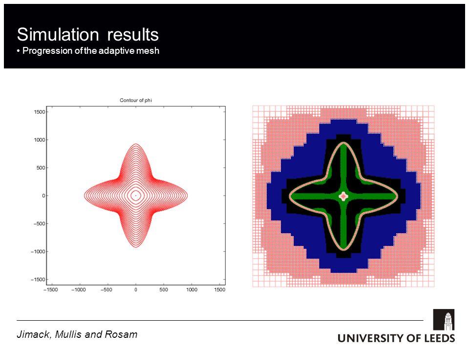 Simulation results Progression of the adaptive mesh Jimack, Mullis and Rosam