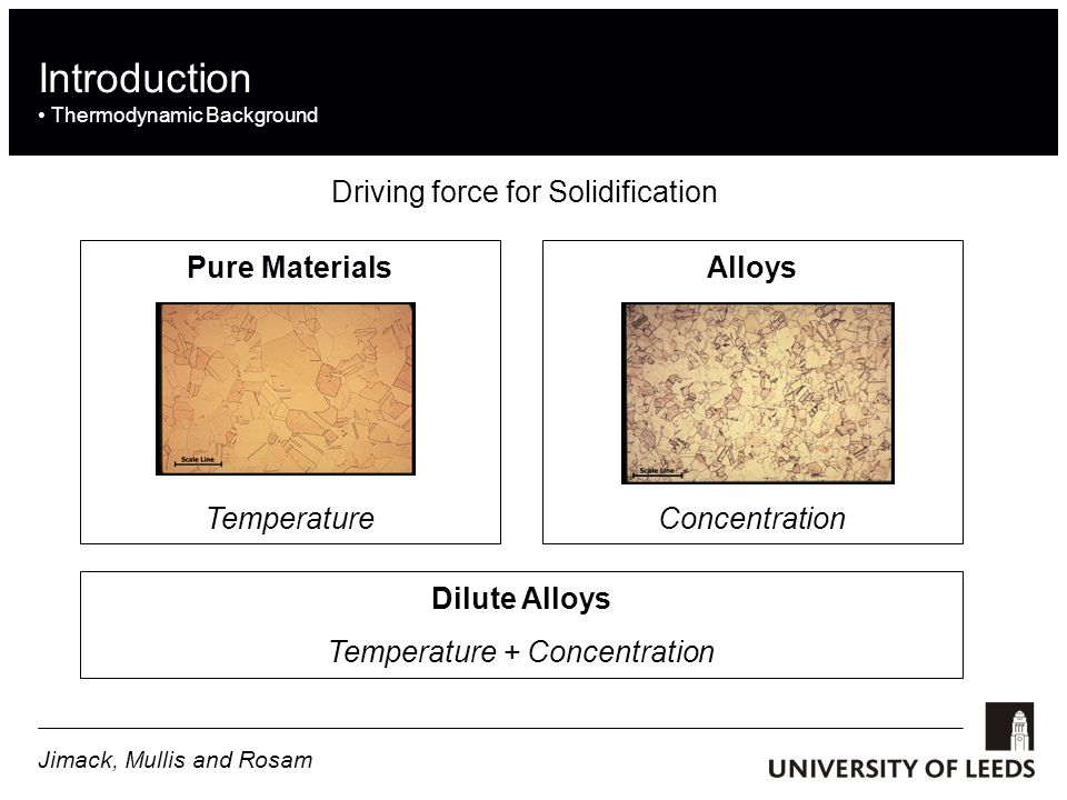 Introduction Thermodynamic Background Pure Materials Temperature Alloys Concentration Driving force for Solidification Dilute Alloys Temperature + Concentration Jimack, Mullis and Rosam