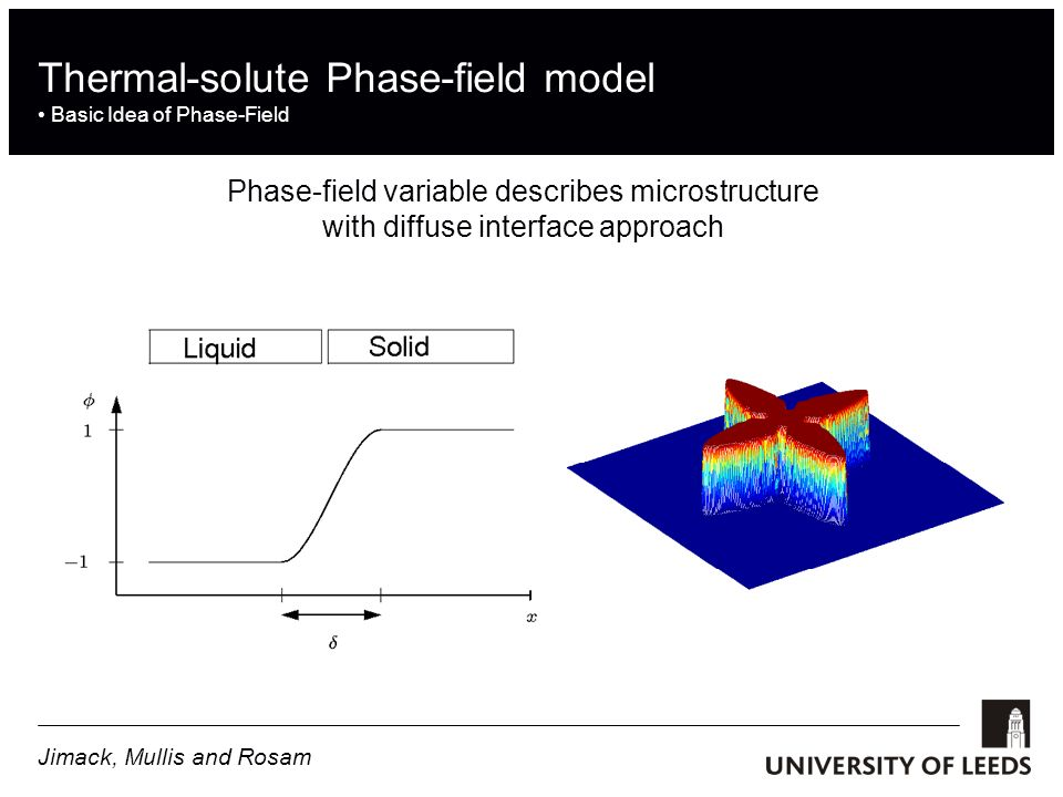 Thermal-solute Phase-field model Basic Idea of Phase-Field Phase-field variable describes microstructure with diffuse interface approach Jimack, Mulli