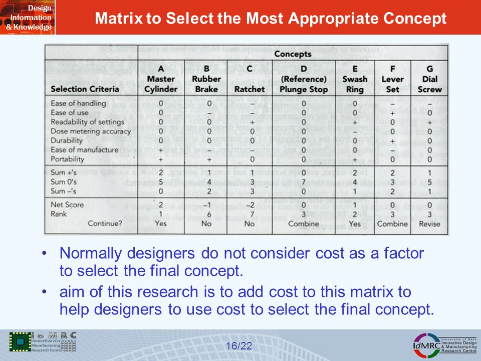 Design Information & Knowledge 16/22 Matrix to Select the Most Appropriate Concept Normally designers do not consider cost as a factor to select the final concept.