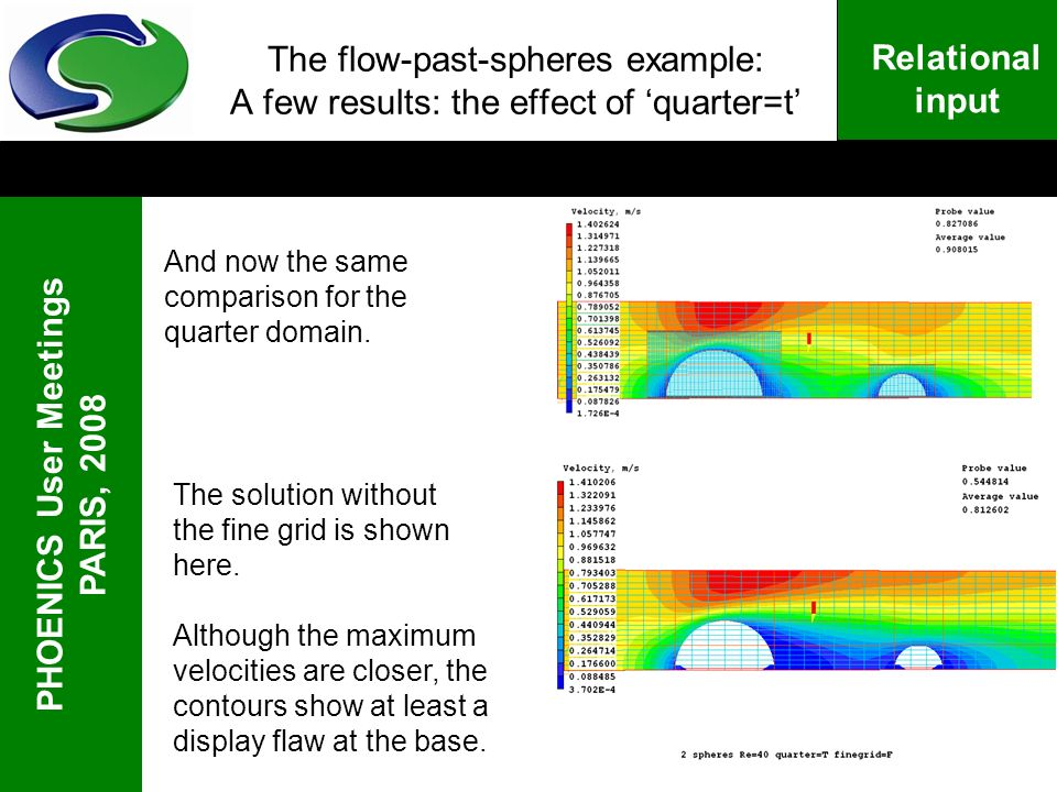 PHOENICS User Meetings PARIS, 2008 Relational input The flow-past-spheres example: A few results: the effect of quarter=t And now the same comparison