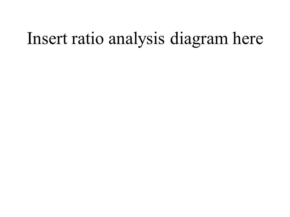 Insert ratio analysis diagram here