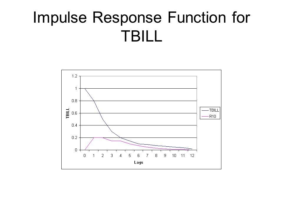 Impulse Response Function for TBILL