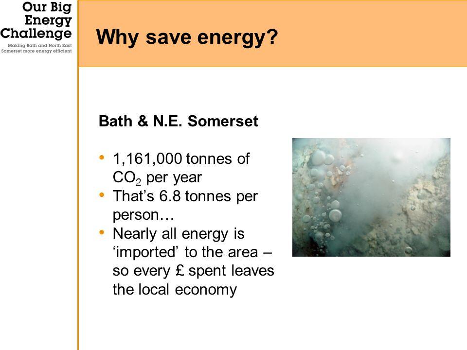 Bath & N.E.