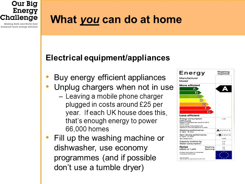 Electrical equipment/appliances Buy energy efficient appliances Unplug chargers when not in use –Leaving a mobile phone charger plugged in costs around £25 per year.