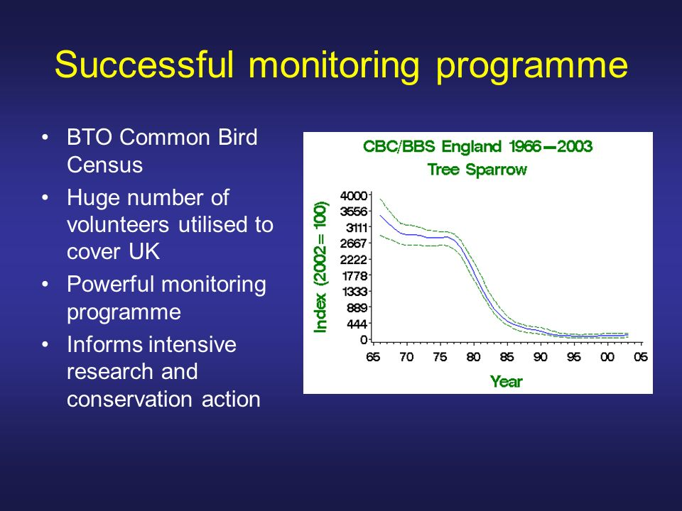 Successful monitoring programme BTO Common Bird Census Huge number of volunteers utilised to cover UK Powerful monitoring programme Informs intensive