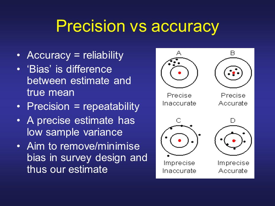 Precision vs accuracy Accuracy = reliability Bias is difference between estimate and true mean Precision = repeatability A precise estimate has low sa