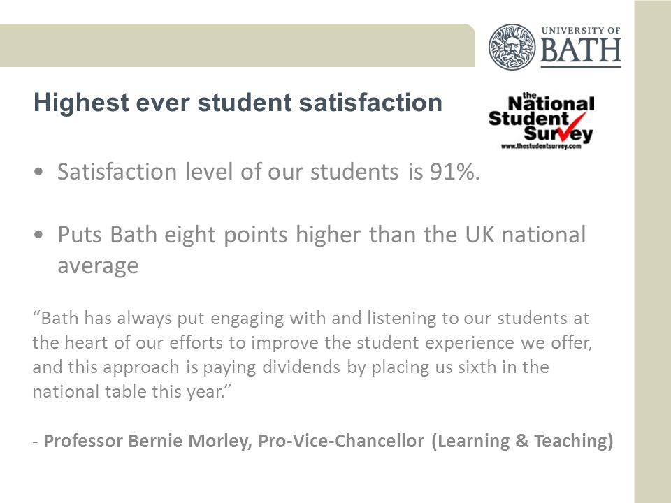 Highest ever student satisfaction Satisfaction level of our students is 91%.