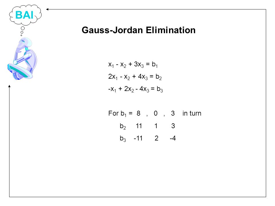 BAI x 1 - x 2 + 3x 3 = b 1 2x 1 - x 2 + 4x 3 = b 2 -x 1 + 2x 2 - 4x 3 = b 3 For b 1 = 8, 0, 3 in turn b 2 11 1 3 b 3 -11 2 -4 Gauss-Jordan Elimination