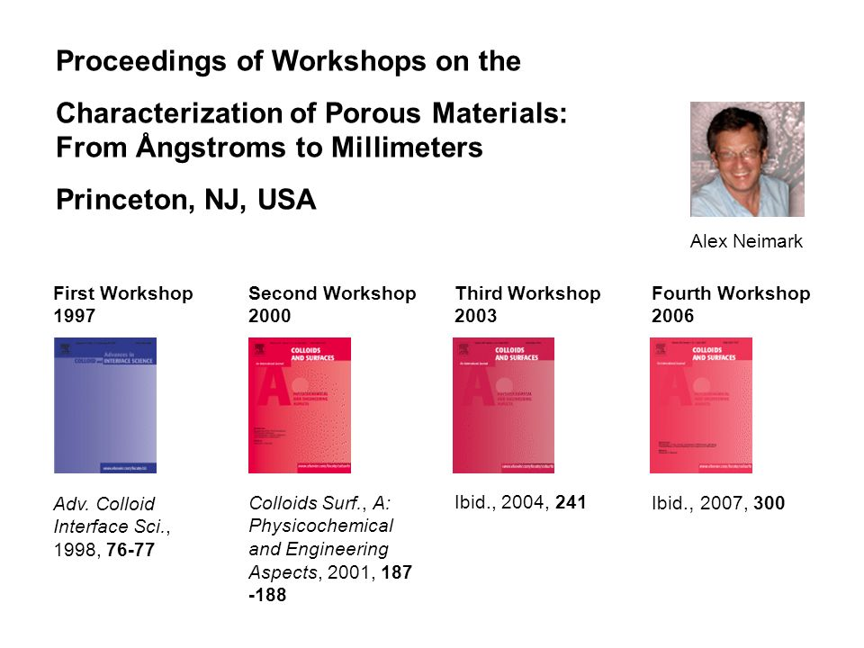 Proceedings of Workshops on the Characterization of Porous Materials: From Ångstroms to Millimeters Princeton, NJ, USA Colloids Surf., A: Physicochemical and Engineering Aspects, 2001, 187 -188 Ibid., 2004, 241 Adv.