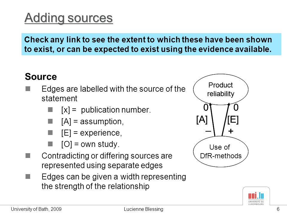 University of Bath, 2009Lucienne Blessing6 Adding sources Source Edges are labelled with the source of the statement [x] = publication number.