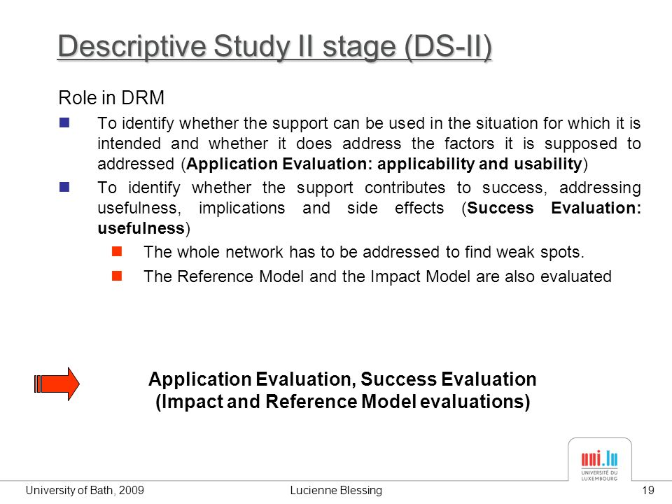 University of Bath, 2009Lucienne Blessing19 Descriptive Study II stage (DS-II) Role in DRM To identify whether the support can be used in the situation for which it is intended and whether it does address the factors it is supposed to addressed (Application Evaluation: applicability and usability) To identify whether the support contributes to success, addressing usefulness, implications and side effects (Success Evaluation: usefulness) The whole network has to be addressed to find weak spots.
