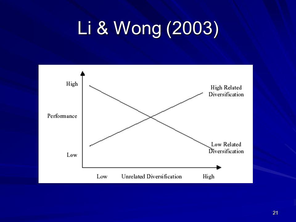 21 Li & Wong (2003)