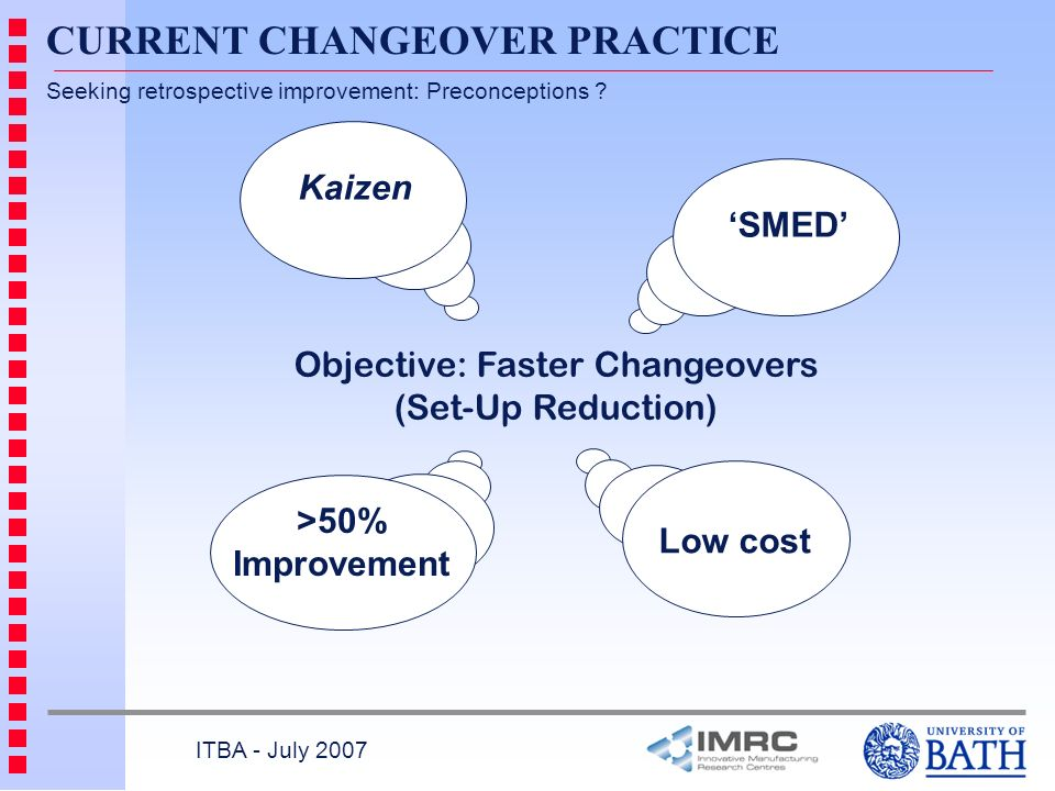 SMED Kaizen Low cost >50% Improvement CURRENT CHANGEOVER PRACTICE Seeking retrospective improvement: Preconceptions .