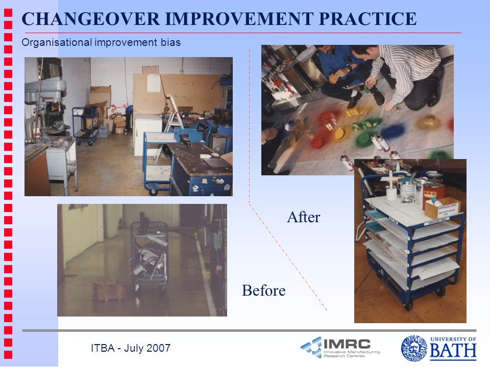 CHANGEOVER IMPROVEMENT PRACTICE Organisational improvement bias ITBA - July 2007 Before After