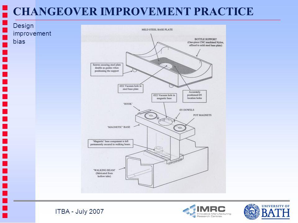 Design improvement bias CHANGEOVER IMPROVEMENT PRACTICE ITBA - July 2007