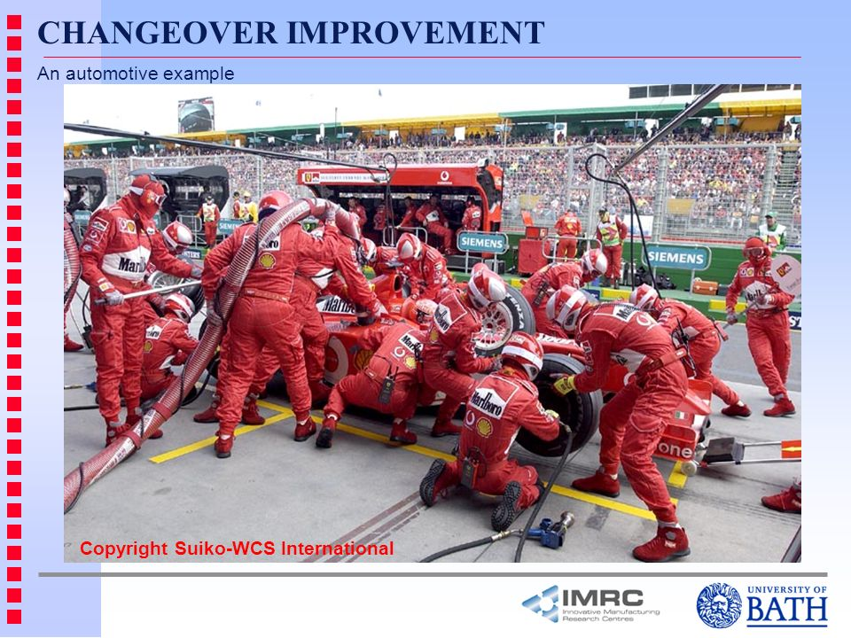 CHANGEOVER IMPROVEMENT Copyright Suiko-WCS International An automotive example
