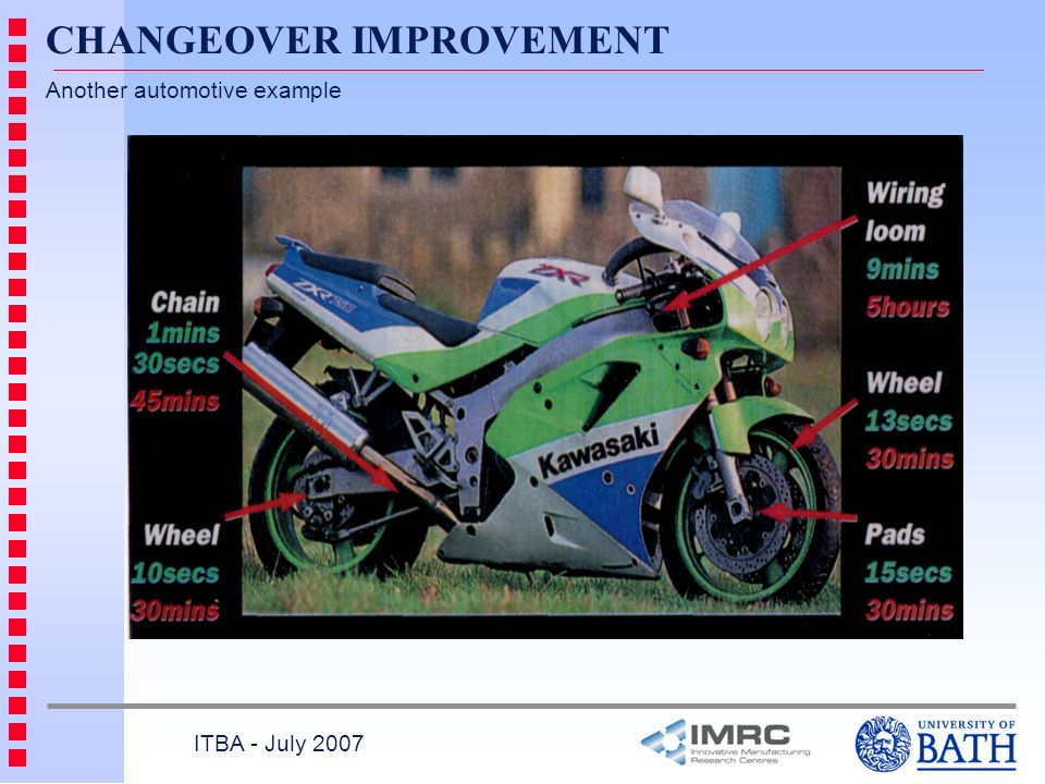 ITBA - July 2007 Another automotive example CHANGEOVER IMPROVEMENT
