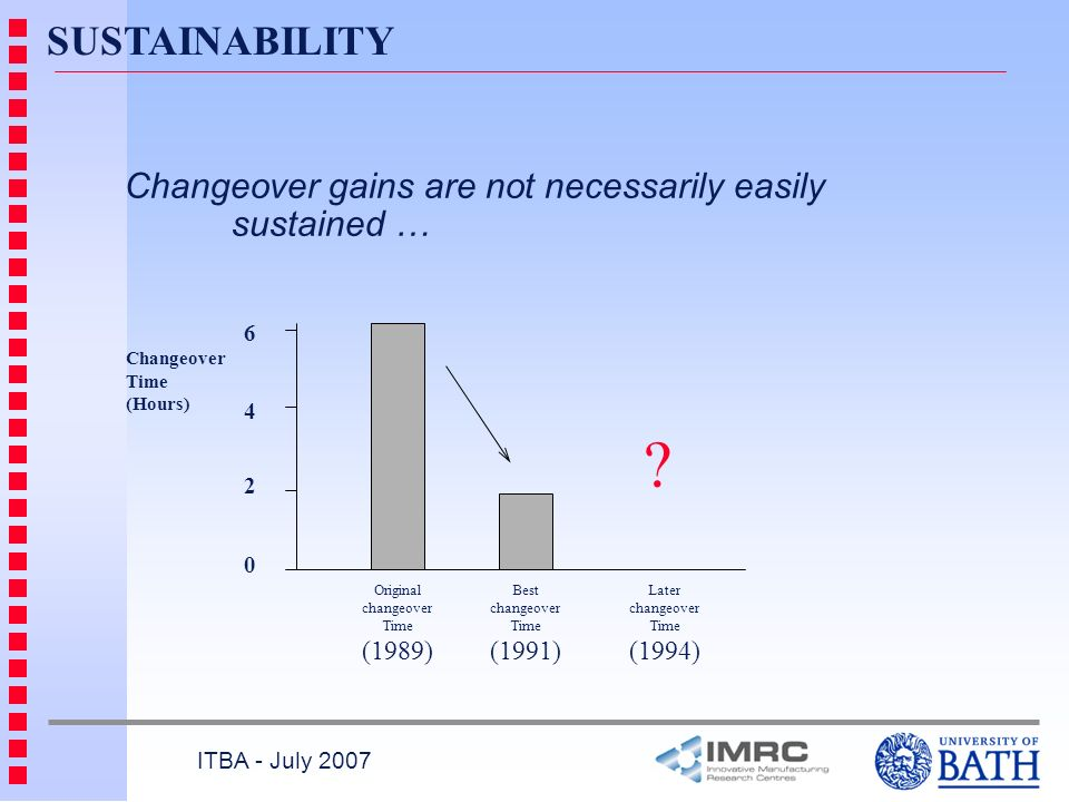 ITBA - July 2007 SUSTAINABILITY Changeover gains are not necessarily easily sustained … 0 6 4 2 Original changeover Time (1989) Best changeover Time (1991) Later changeover Time (1994) Changeover Time (Hours) ?