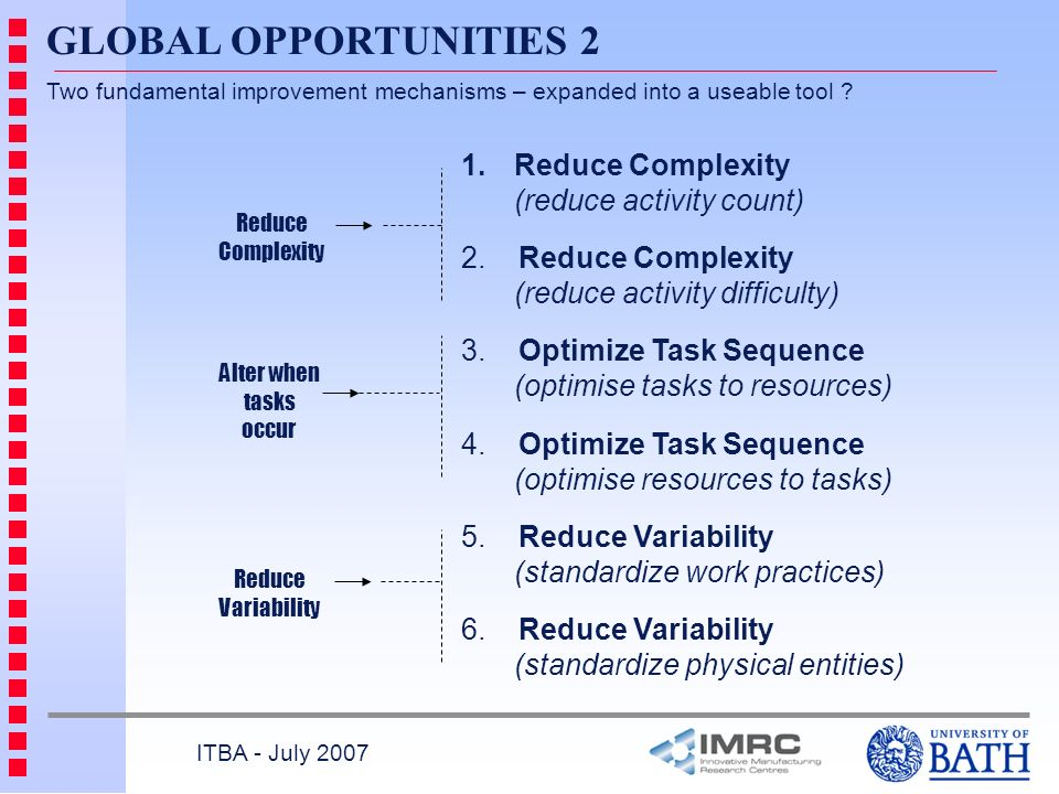 GLOBAL OPPORTUNITIES 2 ITBA - July 2007 Two fundamental improvement mechanisms – expanded into a useable tool .