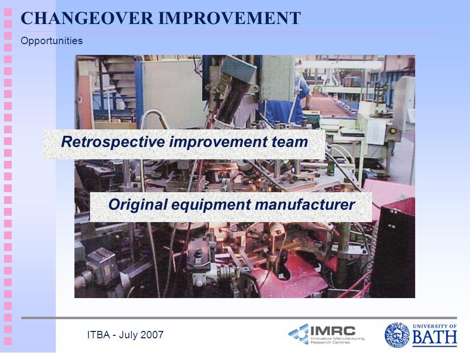 CHANGEOVER IMPROVEMENT ITBA - July 2007 Retrospective improvement team Opportunities Original equipment manufacturer