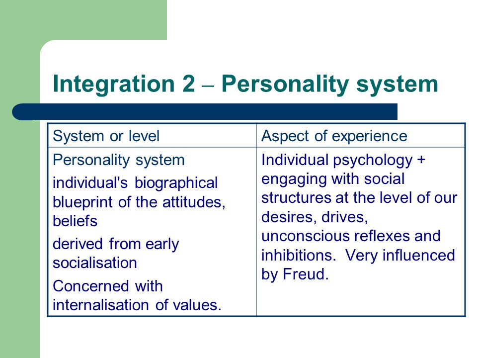 Integration 2 – Personality system System or levelAspect of experience Personality system individual's biographical blueprint of the attitudes, belief