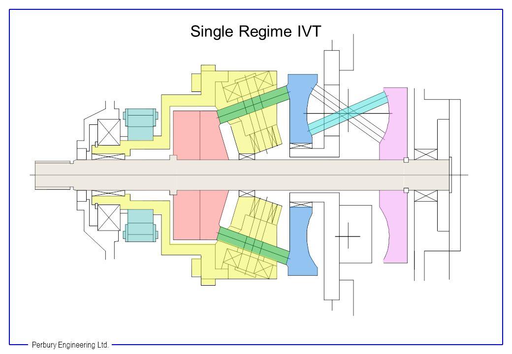 Perbury Engineering Ltd. Single Regime IVT