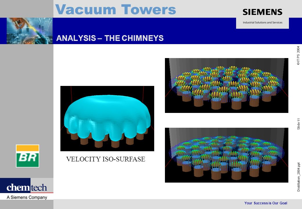 Your Success is Our Goal Distillation_2004.ppt Slide 11 © IT PS 2004 Vacuum Towers ANALYSIS – THE CHIMNEYS VELOCITY ISO-SURFASE