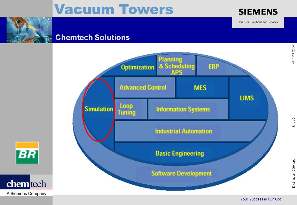 Your Success is Our Goal Distillation_2004.ppt Slide 2 © IT PS 2004 Vacuum Towers Chemtech Solutions