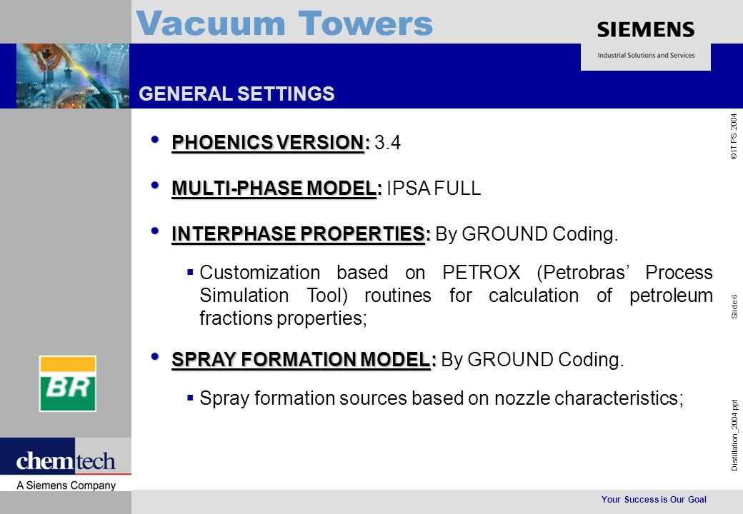 Your Success is Our Goal Distillation_2004.ppt Slide 7 © IT PS 2004 Vacuum Towers VALIDATION PHASE OPTIMIZATION PHASE TUNNING PHASE Two-dimensional model (simplified) Three-dimensional model Two-dimensional model (simplified) Three-dimensional model SIMULATION STRATEGY