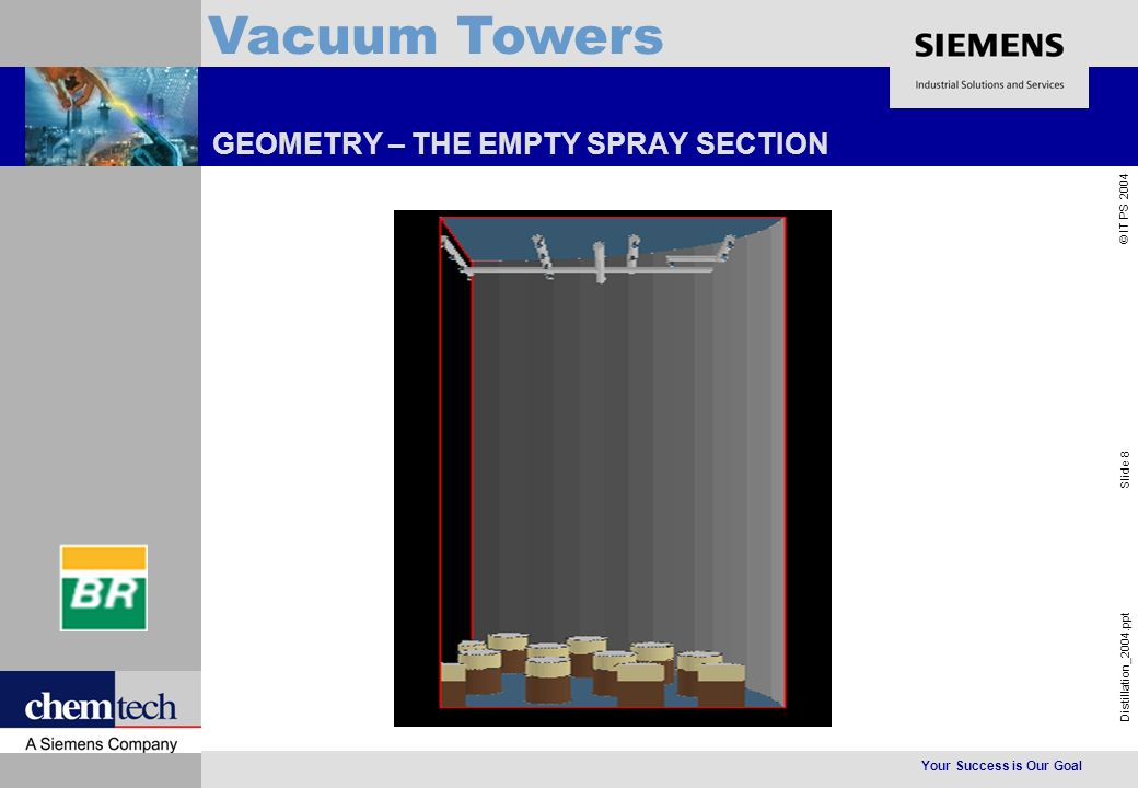 Your Success is Our Goal Distillation_2004.ppt Slide 8 © IT PS 2004 Vacuum Towers GEOMETRY – THE EMPTY SPRAY SECTION