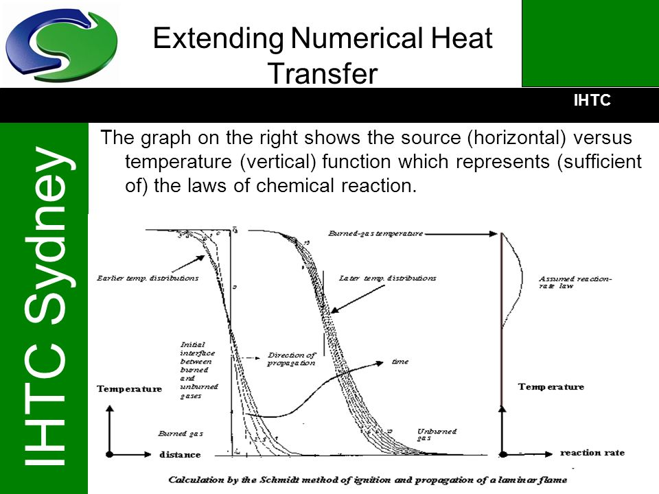 IHTC IHTC Sydney Extending Numerical Heat Transfer The graph on the right shows the source (horizontal) versus temperature (vertical) function which r