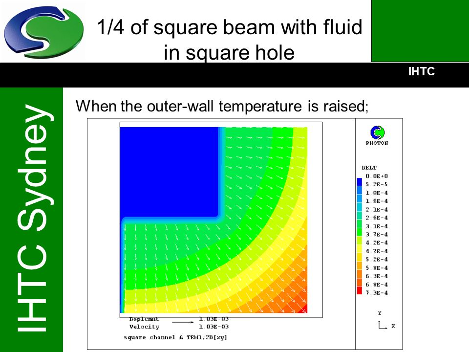 IHTC IHTC Sydney 1/4 of square beam with fluid in square hole When the outer-wall temperature is raised ;