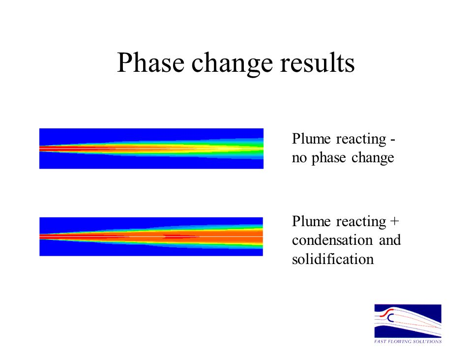 Phase change results Plume reacting - no phase change Plume reacting + condensation and solidification
