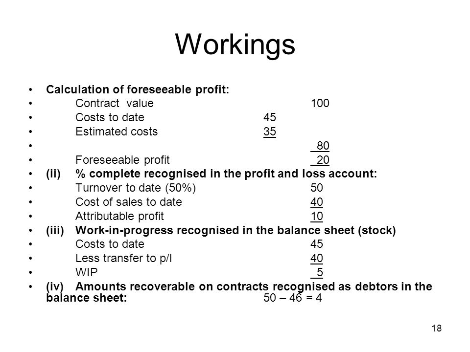 18 Workings Calculation of foreseeable profit: Contract value100 Costs to date45 Estimated costs35 80 Foreseeable profit 20 (ii)% complete recognised
