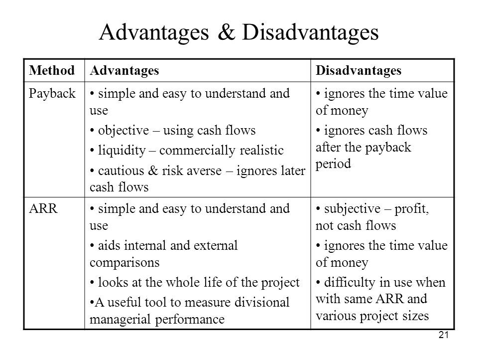 21 Advantages & Disadvantages MethodAdvantagesDisadvantages Payback simple and easy to understand and use objective – using cash flows liquidity – commercially realistic cautious & risk averse – ignores later cash flows ignores the time value of money ignores cash flows after the payback period ARR simple and easy to understand and use aids internal and external comparisons looks at the whole life of the project A useful tool to measure divisional managerial performance subjective – profit, not cash flows ignores the time value of money difficulty in use when with same ARR and various project sizes