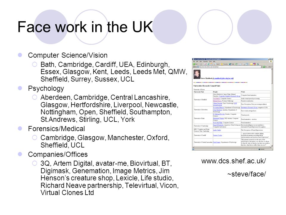 Face work in the UK Computer Science/Vision Bath, Cambridge, Cardiff, UEA, Edinburgh, Essex, Glasgow, Kent, Leeds, Leeds Met, QMW, Sheffield, Surrey,